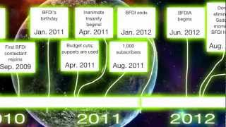 Origins of BFDI