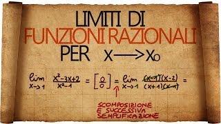 Limiti di Funzioni Razionali per x tendente ad un numero