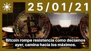 Bitcoin rompe resistencia como deciamos ayer, camina hacia los máximos.