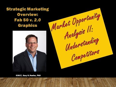 Market Opportunity Analysis: Is there a market for my product? NEWER VERSION AVAILABLE