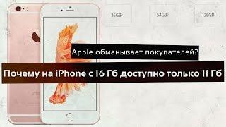 Почему на новом iPhone с 16 Гб памяти доступно только 11 Гб? Apple обманывает покупателей?