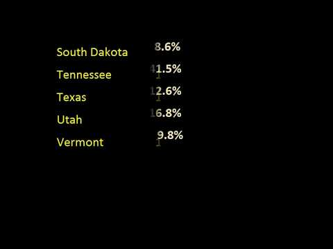 Belief in Astrology in the 50  US states. Astrology in United States