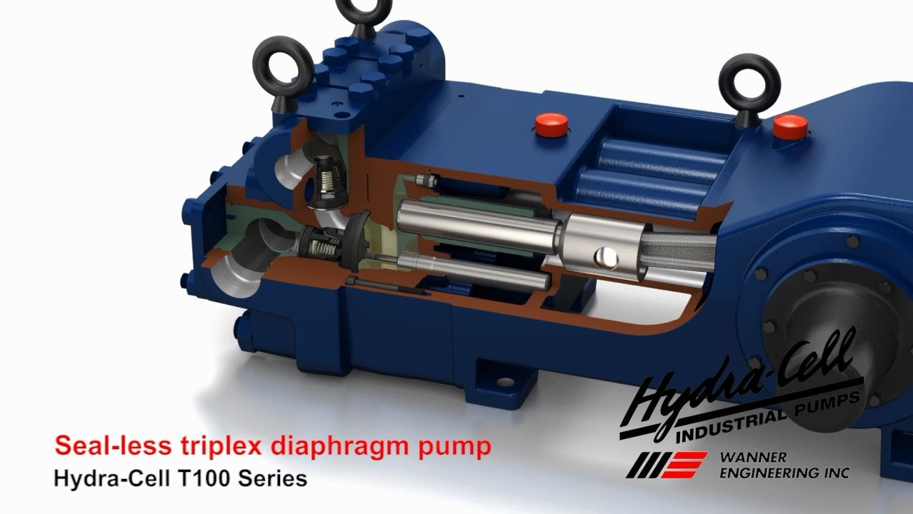 Hydra cell t100 series packing free triplex pumps youtube hydra cell t100 series packing free triplex pumps ccuart Choice Image