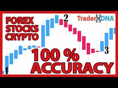 """🔴 100% High Accuracy """"HEIKEN ASHI SMOOTHED"""" Strategy (Advanced) 