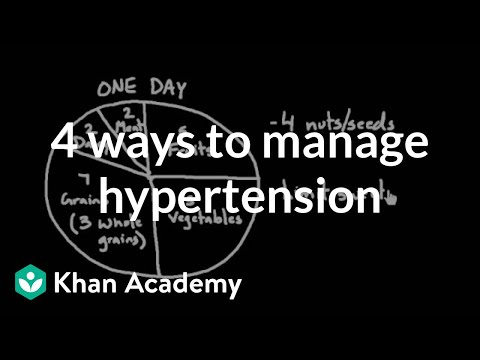 4 lifestyle changes to help manage hypertension | Health & Medicine | Khan Academy