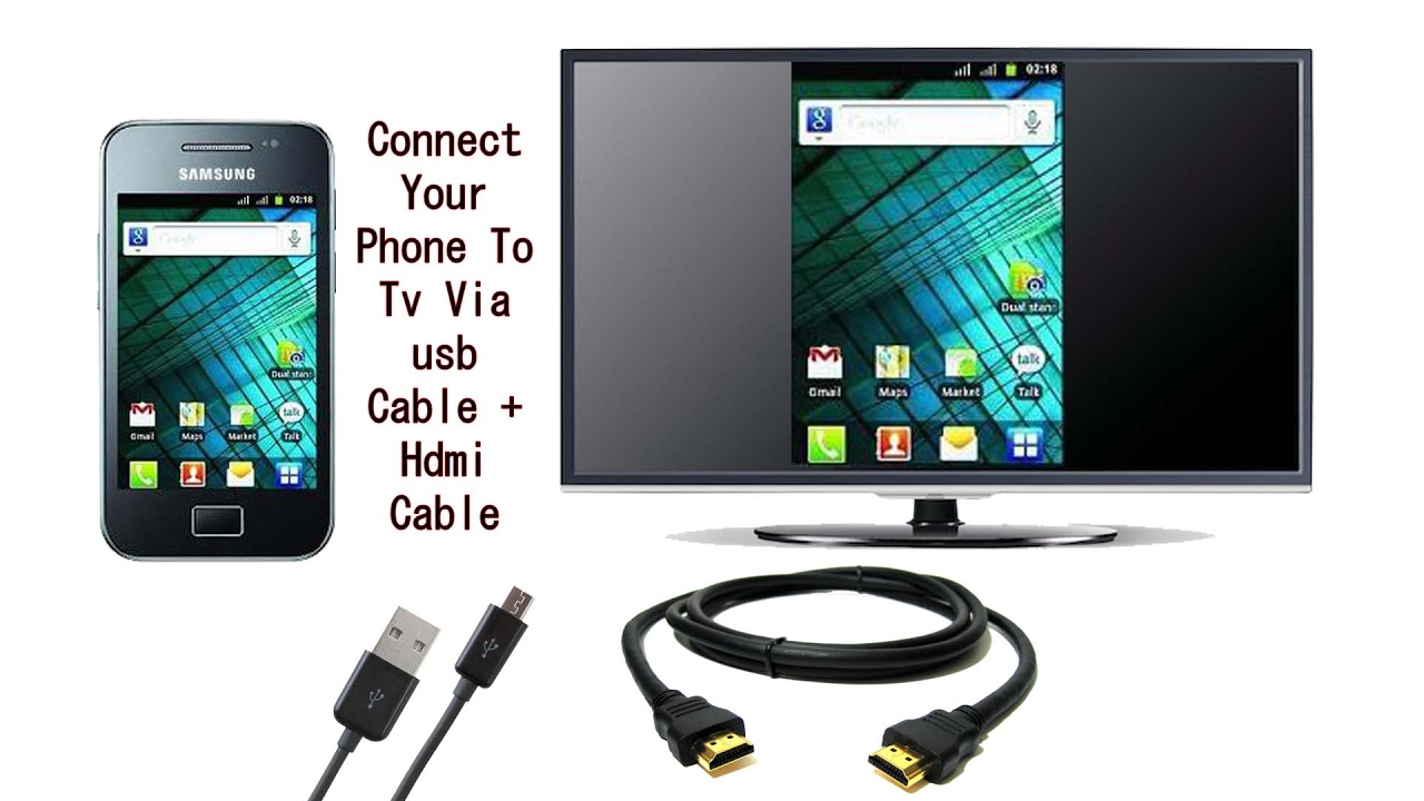 Connect Any Phone Or Tablet to TV via Normal HDMI Cable