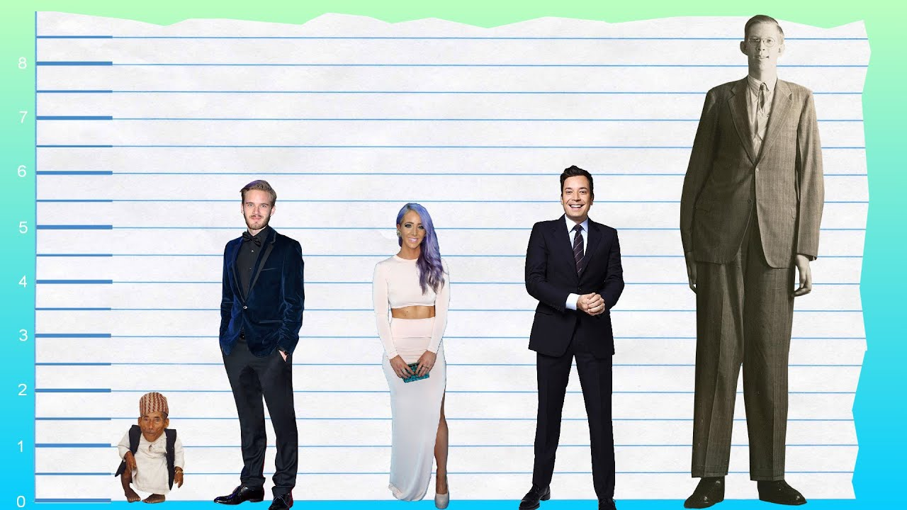 How Tall Is Pewdiepie Height Comparison Youtube He started off with a playthrough of the video game 'amnesia: how tall is pewdiepie height comparison