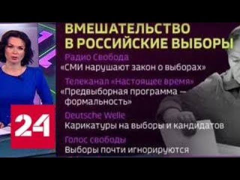 """Программа """"Факты"""" от 6 марта 2018 года (20:30) - Россия 24"""