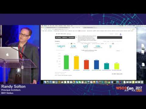 API Management Tools for Digital Financial Services, WSO2Con USA 2017
