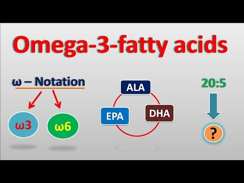 Omega 3 fatty acids || Notation and configuration