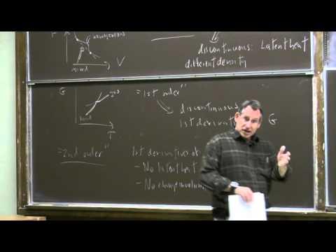 ph12c lecture16 ferromagnetism