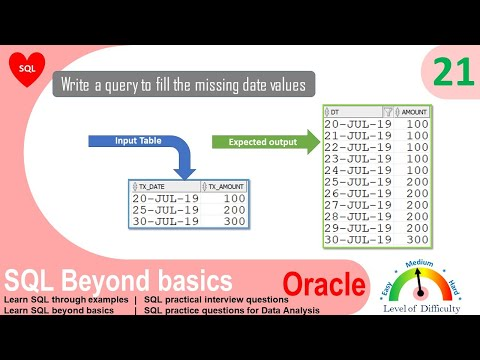 Oracle SQL Practical Question With Answer Fill The Missing Dates With Last Not Null Value