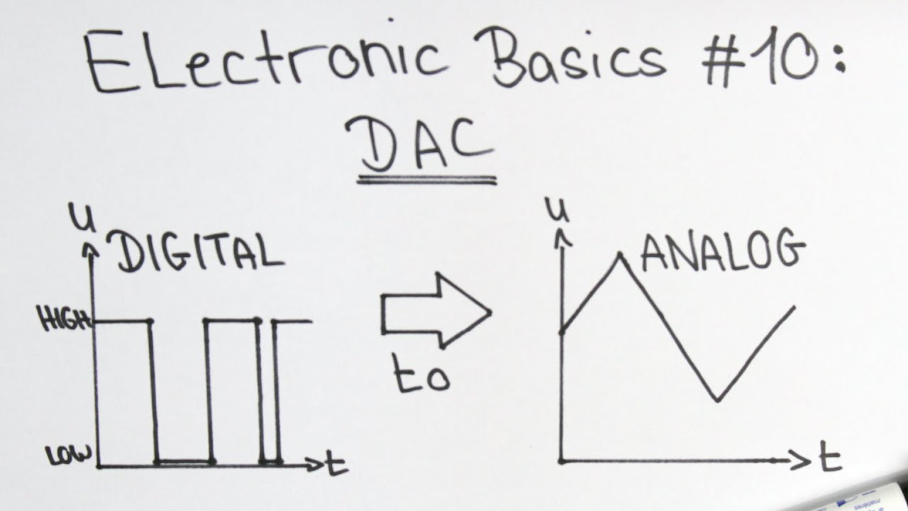 Electronic Basics 10 Digital To Analog Converter Dac Youtube