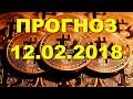 BTC/USD — Биткойн Bitcoin прогноз цены / график цены на 12.02.2018 / 12 февраля 2018 года