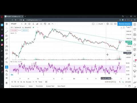 YFI USDT Technical Analysis, Simple Technical Analysis in Cryptocurrencies