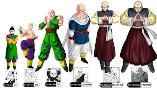 Tien Shinhan POWER LEVELS Over The Years (DB/DBZ/DBS)