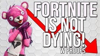 IS FORTNITE REALLY DYING ? - Fortnite Is Finally Dying Debate (With a Proof)