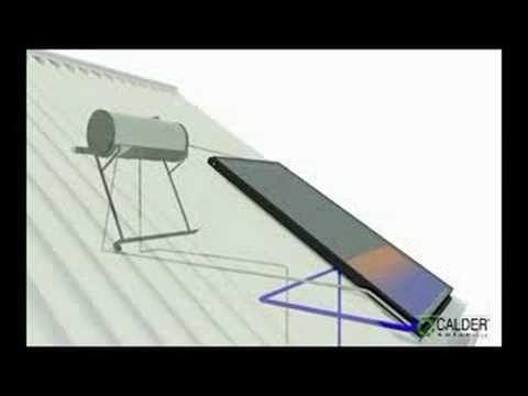 Colector Solar Doovi