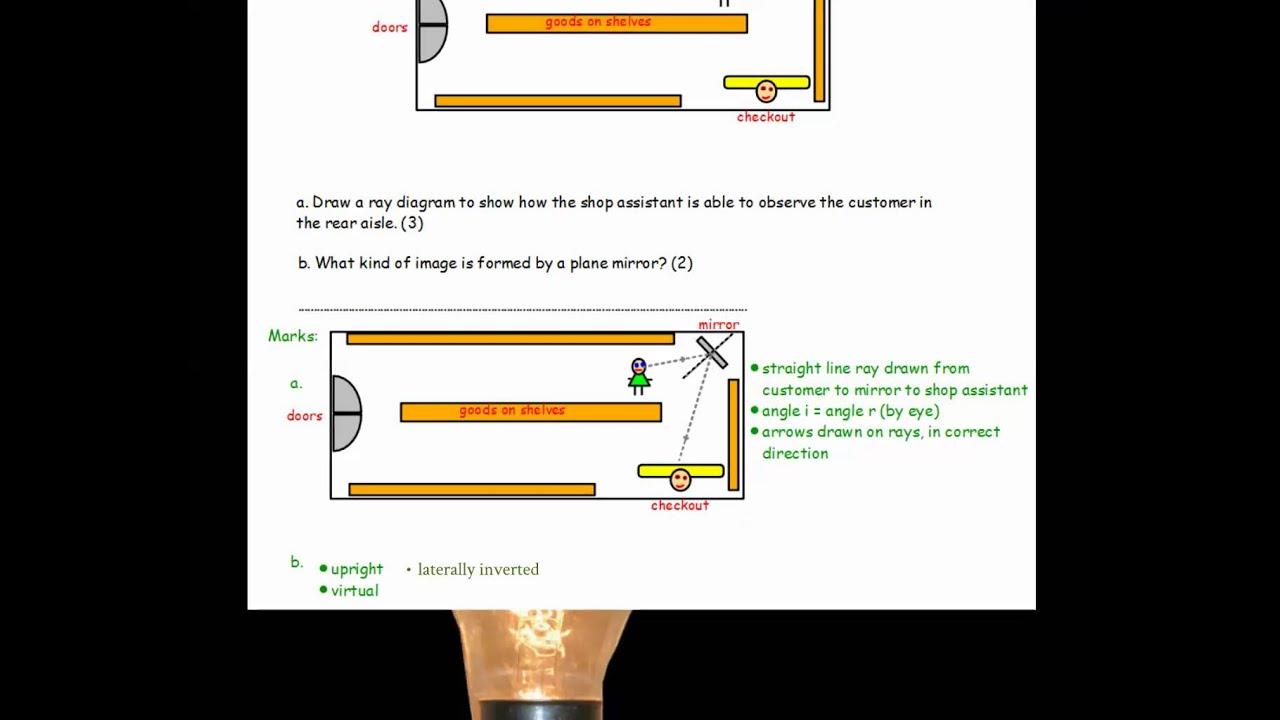 AQA GCSE SCIENCE - PRACTICE EXAM QUESTIONS PHYSICS UNIT 1