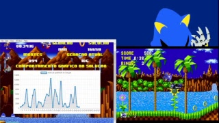Inteligência Artificial  jogando Sonic The Hedgehog 1