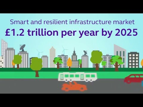Innovate UK: opportunities in infrastructure systems