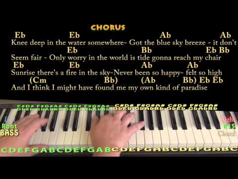 Piano deep piano chords : Knee Deep (Zac Brown) Piano Cover Lesson with Chords/Lyrics in Eb ...