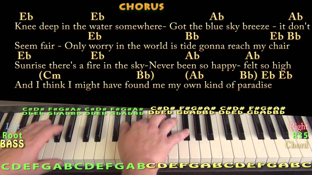 Knee Deep Zac Brown Piano Cover Lesson With Chordslyrics In Eb