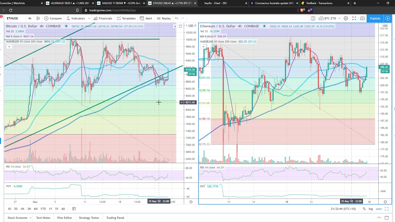 Cryptocurrency market update: Bitcoin and altcoins pumping