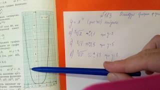 163 Алгебра 9 класс. Используя График функции у=х4 Степени Найдите