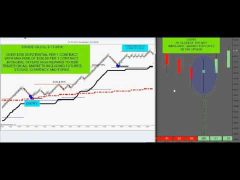 Day Trading Strategies-Powerful Day Trading Software-Jaysignal.com
