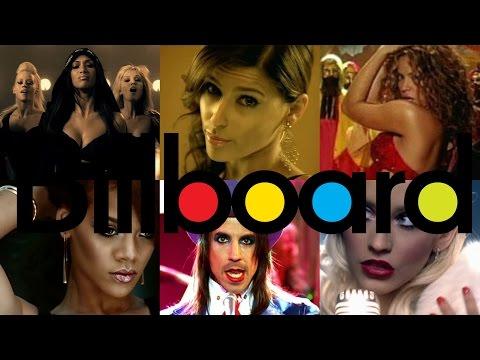 Billboard Hot 100  Top 20 Summer hits 2006