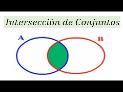 Interseccin de conjuntos diagrama de venn youtube interseccin de conjuntos diagrama de venn ccuart Image collections
