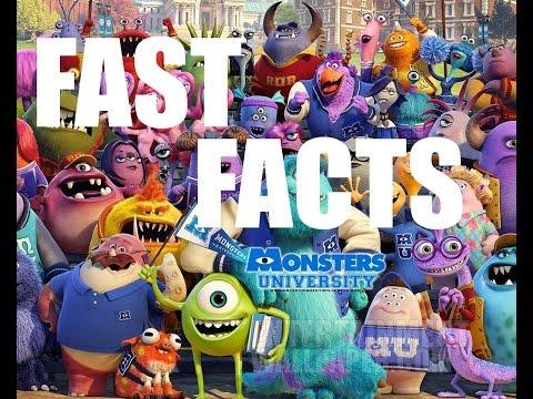 Pixar Fast Facts: Monsters University