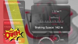 Malaysian Grand Prix - Hardest Braking Point