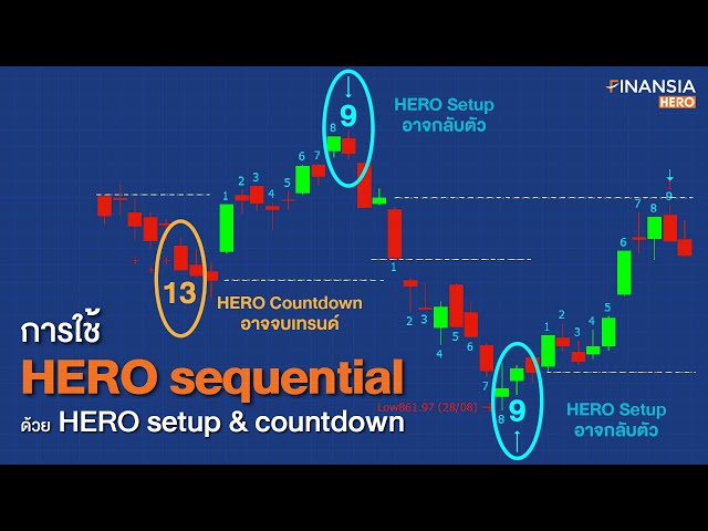 EP 13: การใช้ HERO Sequential Setup + Countdown