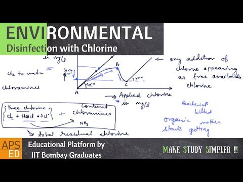 Disinfection with Chlorine | Environmental Engineering