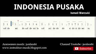 not angka indonesia pusaka - do = c mayor - lagu wajib nasional - doremi solmisasi
