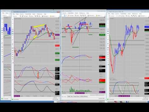 Emini Live Trading Room CFRN 3/20/2012  Russell 2000 (TF) -3 ticks,  ES – 8 ticks