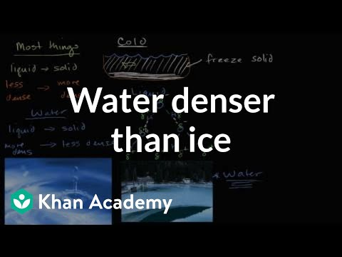 Liquid Water Denser Than Solid Water (ice) | Biology | Khan Academy