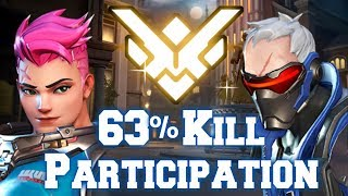 Grand Master Overwatch Carry w/ Soldier 76 + Zarya (63% Kill Participation)