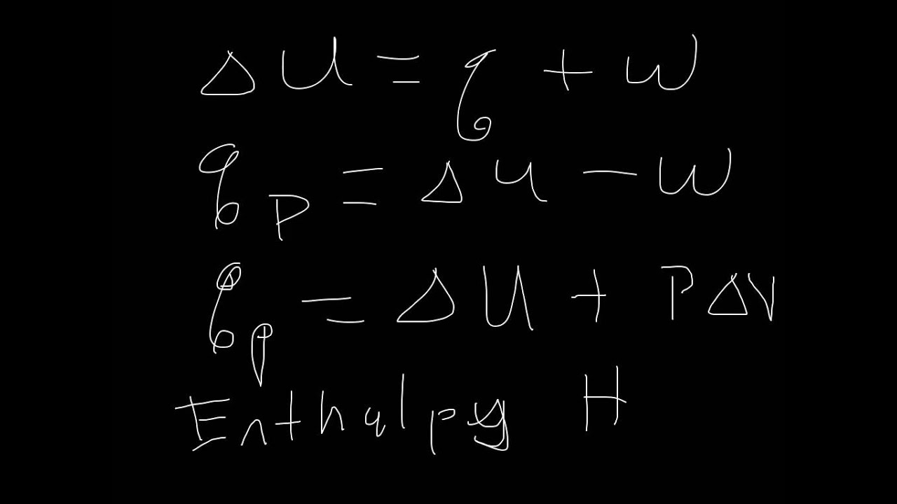 Enthalpy of Chemical Reactions I - YouTube
