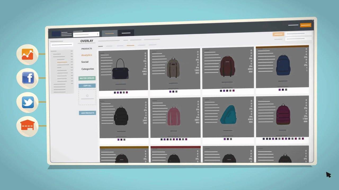 Online Merchandising & Inventory Management for WebSphere