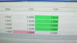forex auto pilot robot make money online trading software
