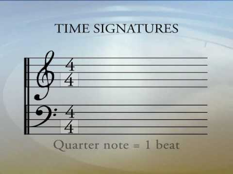 How to Read Music Lesson - Notes and Meter