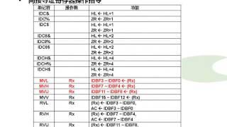 TA008s - TM85_87_89 instruction set tutorial part-1