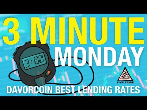 3 Minute Monday Dec 18th (BEST LENDING IN CRYPTO)