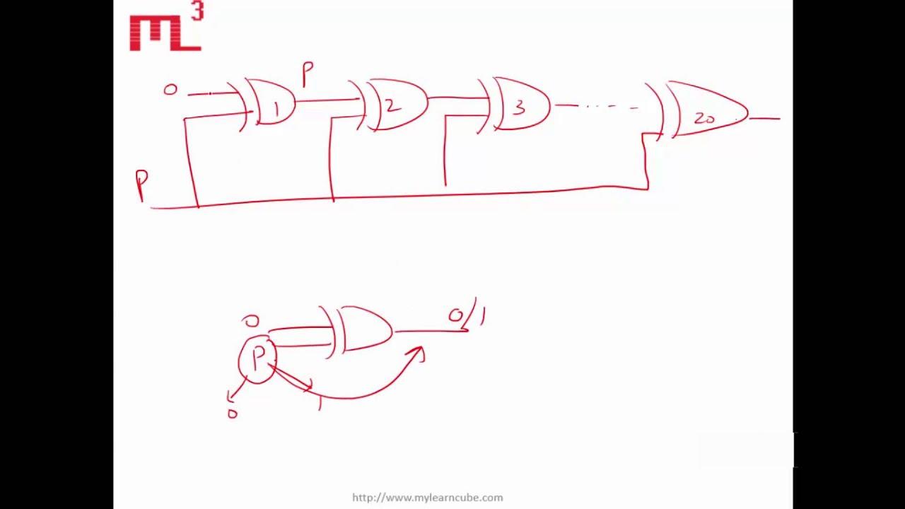 Lecture 2 Logic Gates Practice Questions I Digital Design Diagram Mylearncube