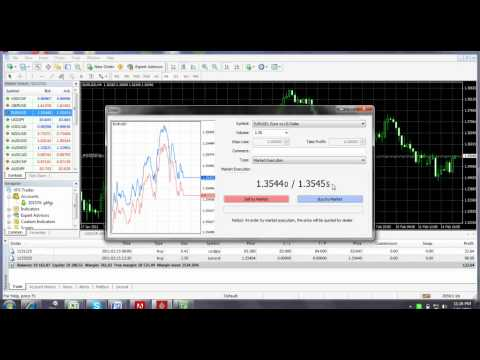 Vantage Fx Mt4 Tutorial How To Place An Fx Trade Youtube