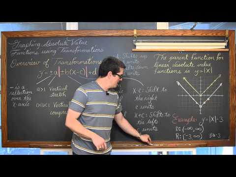 Graphing Absolute Value Functions with Transformations 6 Examples