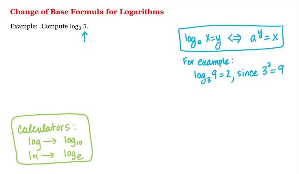 Math 1a1b pre calculus change of base formula for logarithms pre calculus change of base formula for logarithms publicscrutiny Image collections